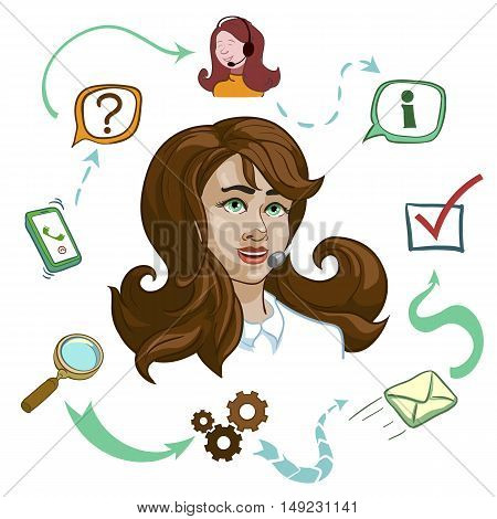 Operator of call center composition including young women with headset and work process vector illustration