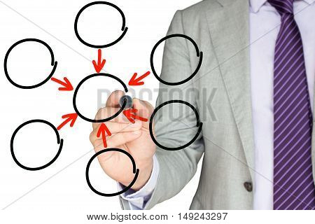 Businessman completing a circular empty flowchart with six circles and arrows pointing towards the center