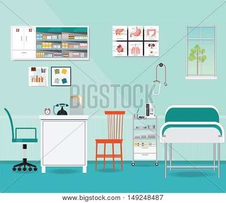 Medical examination or medical check up interior room surgery hospital ward medical healthy care flat design vector illustration.