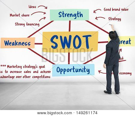 SWOT Marketing Branding Planning Strategy Concept