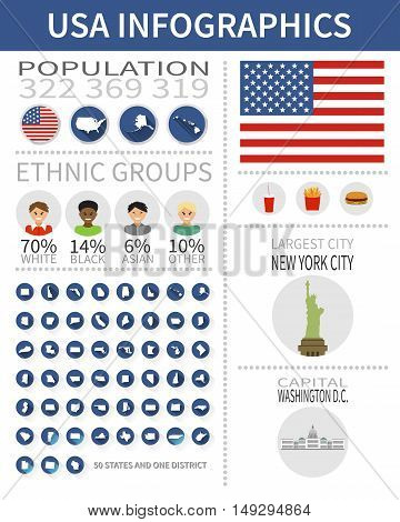 Set of flat design icons and infographics elements with landmark. Usa infographic. United States of America 50 states and 1 federal district. Set of US states maps.
