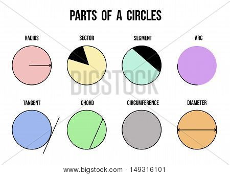 Parts Of A Circles On White Background
