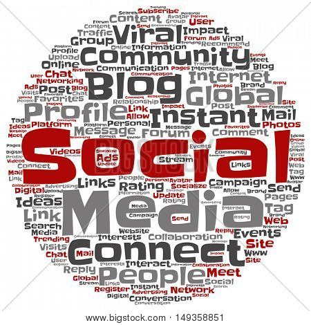 Concept or conceptual social media marketing or communication abstract round word cloud isolated on background
