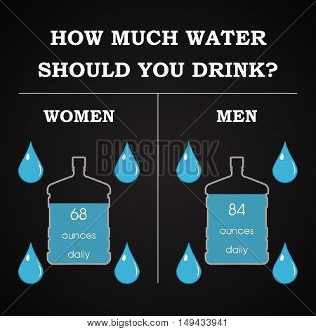 How much water should you drink - motivational template