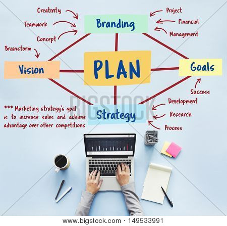 Plan Marketing Branding Strategy Concept