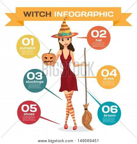 Infographic set with elements costume for girls on Halloween party. Woman in a dress hat and stockings with a broom and pumpkin. Vector flat cartoon illustration
