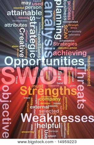 Software package box Word cloud concept illustration of SWOT strengths weaknesses