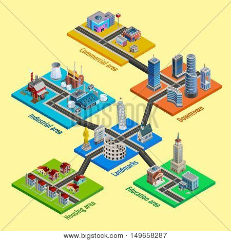 Multilevel city concept with interconnected blocks of business industrial and residential urban layers isometric poster vector illustration