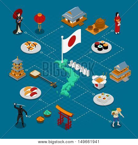 Japan isometric composition with sushi martial arts and tea ceremony symbols vector illustration