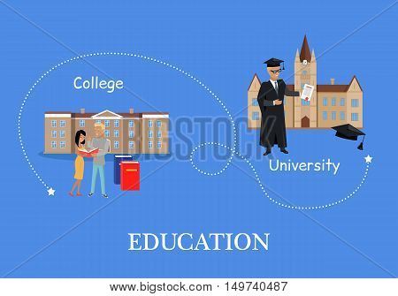 Education in college and university. Buildings isolated on white in flat style. Modern buildings for students. High educational level. Vector illustration