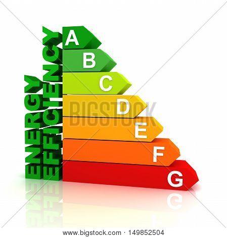 energy efficiency bar chart 3d illustration isolated on white background