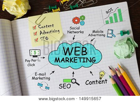 Notebook with Toolls and Notes about Web Marketingconcept