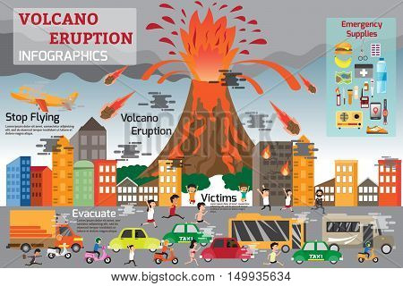 Volcano eruption infographics elements. Natural disasters that damage to humans and property Anyone inciting from volcanic eruptions and unrest. vector illustration.