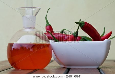 Hot Pepper And Spicy Oil