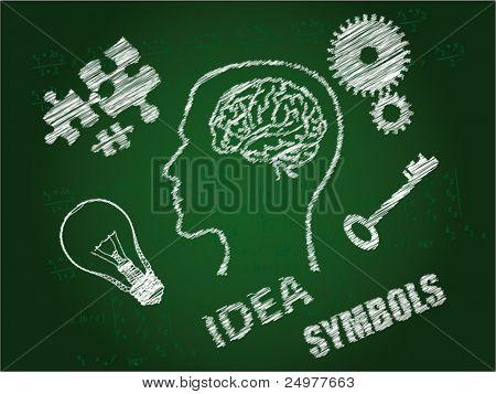 ideas symbols drawn by a chalk on a board