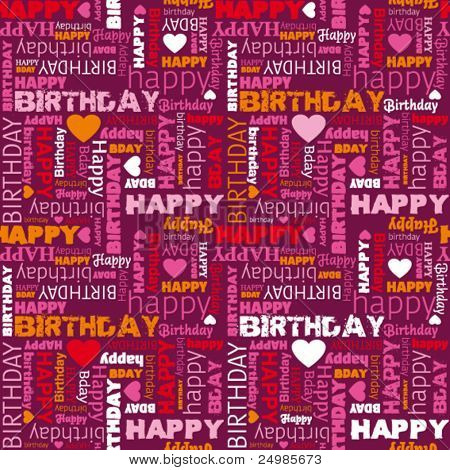 Happy birthday wishes card background pattern in vector