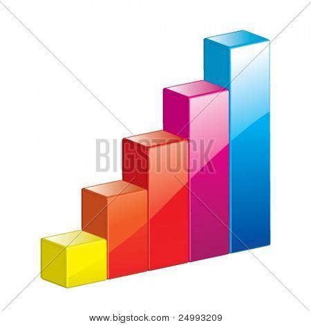 Vector Growth & Progress Bar Chart (3D Glossy Icon or Symbol)