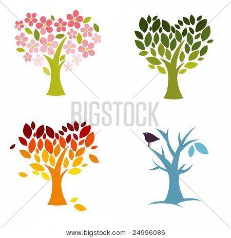 Die vier Jahreszeiten der Liebe