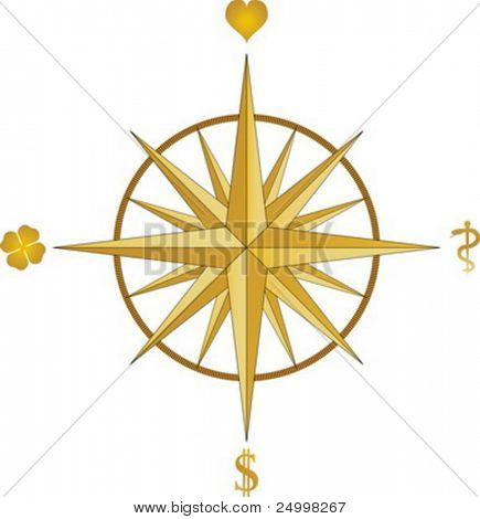 Compass (love, riches, health, happiness)
