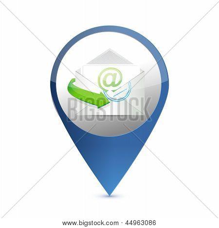 Envelope Mail On Inbox