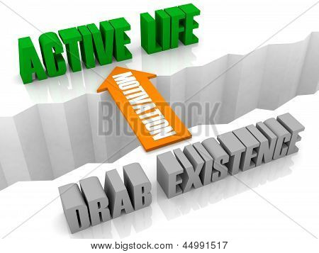 Motivation is the bridge from DRAB EXISTENCE to ACTIVE LIFE.