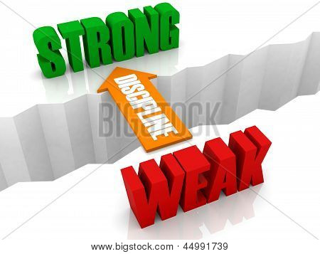 Discipline is the bridge from WEAK to STRONG.