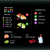 picture of condiment  - Infographics and condiments for sushi menu - JPG