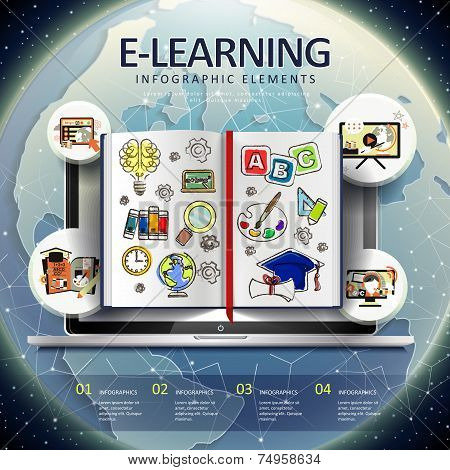 E-learning Infographic Elements