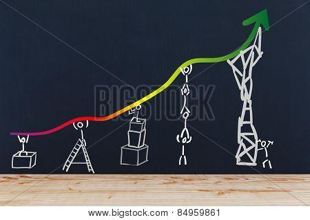 Performance Measurement Of Stick Figures