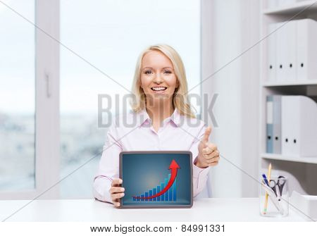 business, education, gesture and technology concept - smiling businesswoman showing thumbs up and tablet pc computer screen with growing graph in office