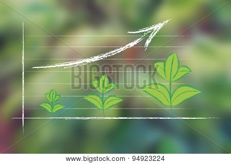 Graph About The Raise Of The Green Economy, Leaves Growth On Chart