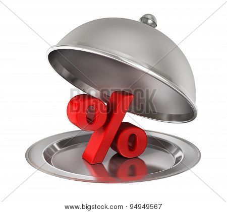 Restaurant Cloche With Percent Sign.