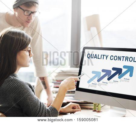 Quality Control Improvement Development Concept