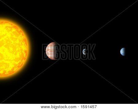 Gliese System