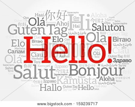 Hello Word Cloud Collage In Different Languages