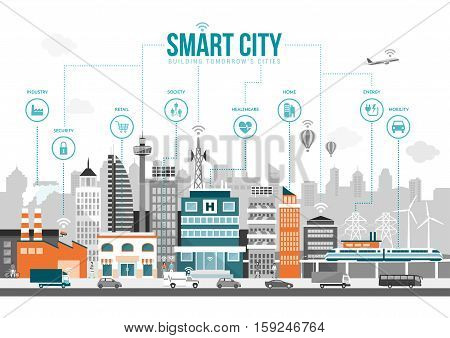 Smart city with smart services and icons internet of things networks and augmented reality concept