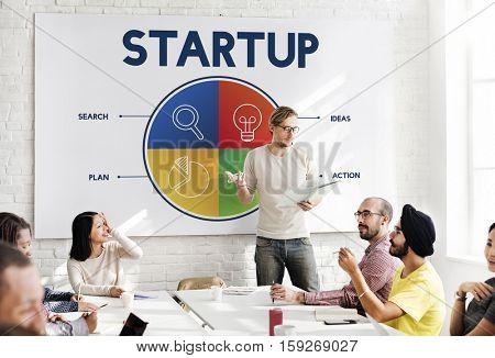 Startup Search Ideas Lightbulb Concept