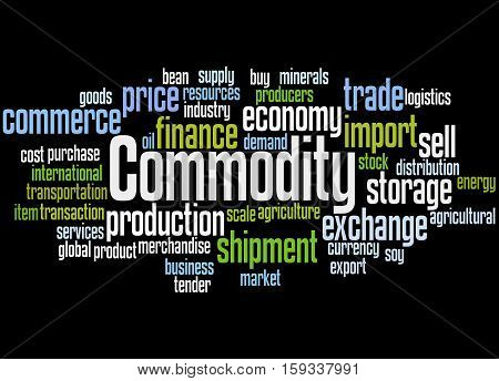 Commodity, Word Cloud Concept
