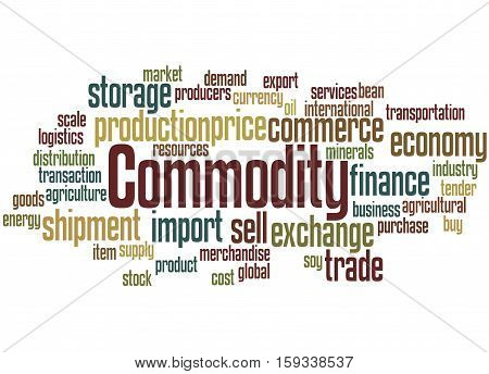 Commodity, Word Cloud Concept 8