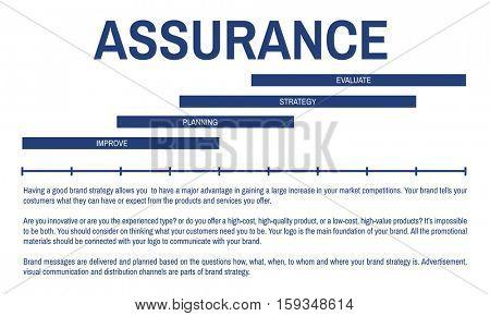 Assurance Guarantee Standard Quality Concept