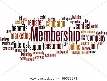 Membership, Word Cloud Concept