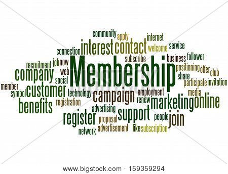 Membership, Word Cloud Concept 4