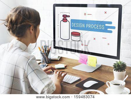 Product Brand Design Ideas Imagination Cosmetics Concept