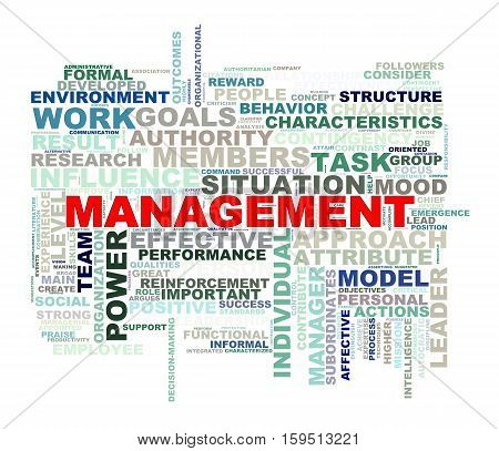 Word Tags Wordcloud Of Management