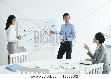 Young business team presenting idea to female chief