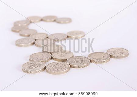 British Pound Sign in Pound Coins