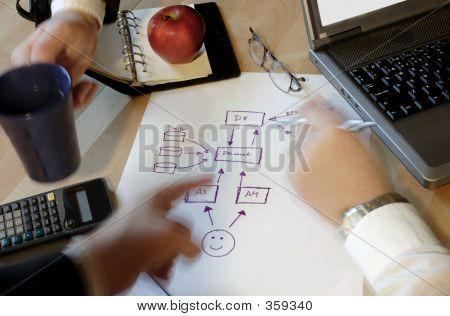 Pessoas de negócios planejamento