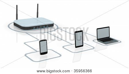 Concept Of Internet Network
