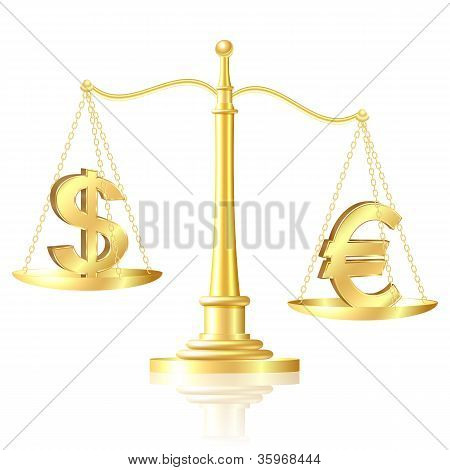 Euro outweighs Dollar on scales.