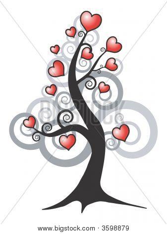 Abstract Vector Love Tree
